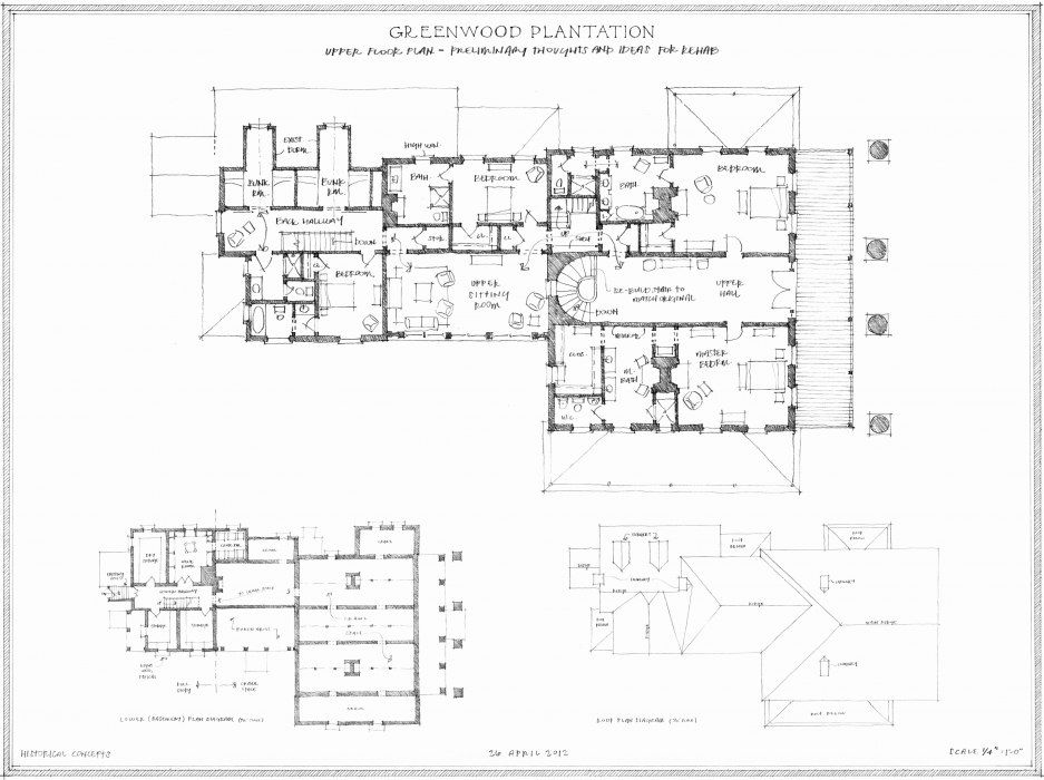 Historical Concepts | Homes