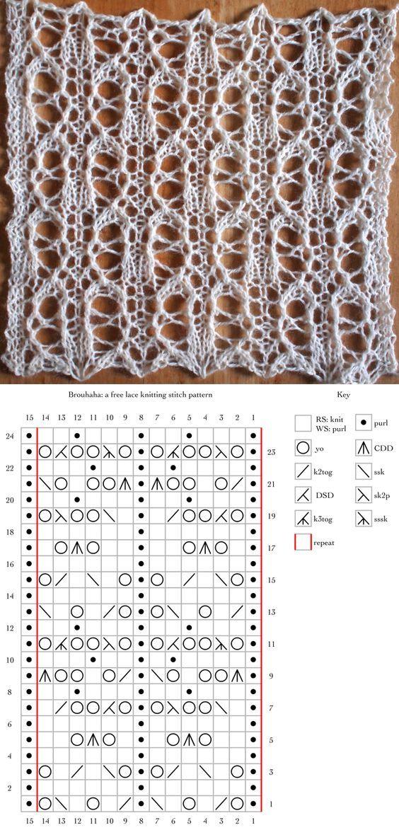 Brouhaha | knitting | Pinterest | Dos agujas, Puntadas y Encaje de punto
