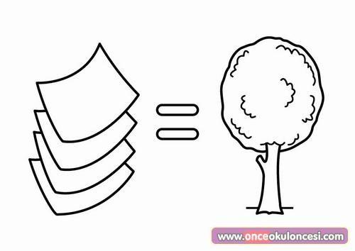 Kağıt Ağaçtan Elde Edilir Boyama Sayfası önce Okul öncesi Ekibi