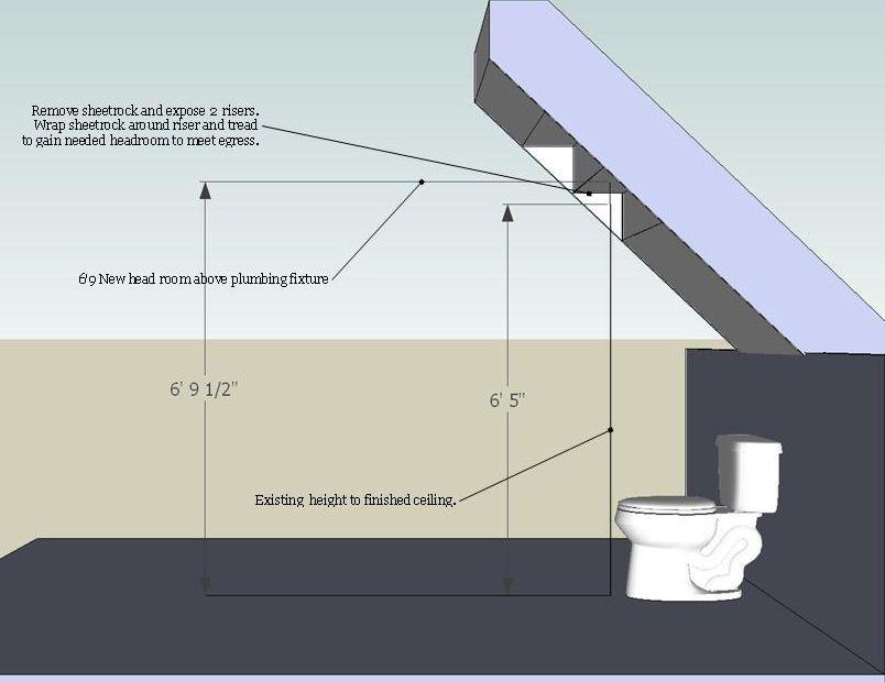 Under Stairs Toilet Google Search Understairs Toilet Under