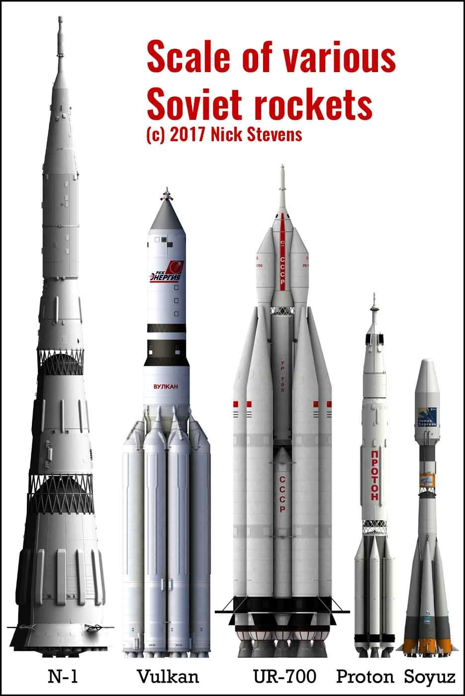Ur 700 Launch Version Finished Nick Stevens Kerbal Space Program Space Travel Nasa Space Program