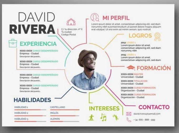 Como Hacer Un Curriculum Infografico Cv Ejemplos