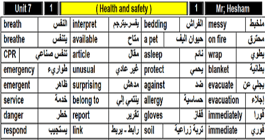 تحميل ملزمة انجليزى اولى ثانوى 2020 الترم الثانى بوابة كويك لووك العربية Health And Safety Safety 1st Emergency