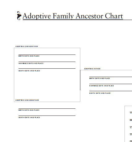 Free Form Friday! Nab this Adoptive Family Tree with spaces for recording both a person's biological and adoptive parents.