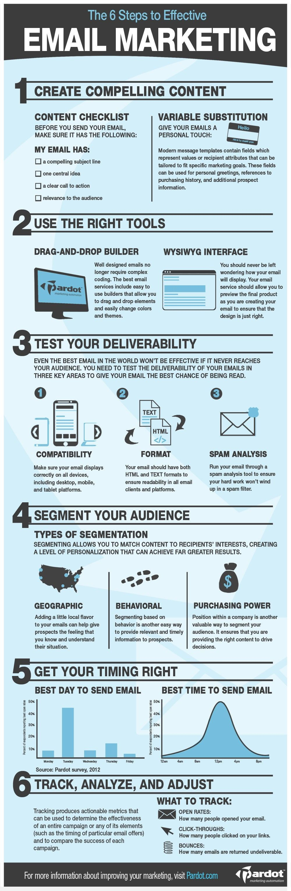 6 Steps To Effective Email Marketing business email infographic marketing promoting entrepreneur business tips email marketing entrepreneurship marketing tip marketing tips