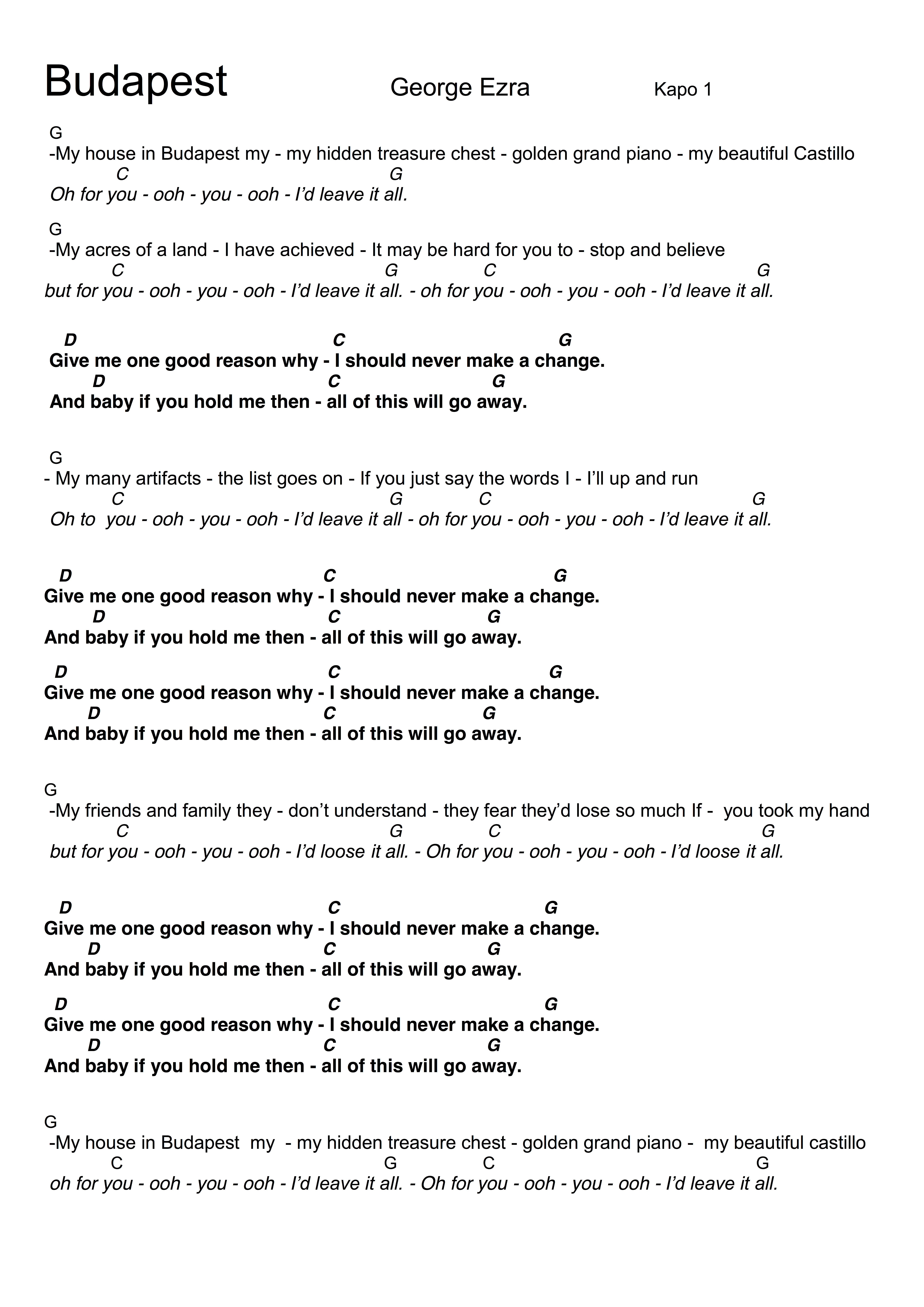 Budapest George Ezra Chords Lyrics Tutorial Ukulele Queen In