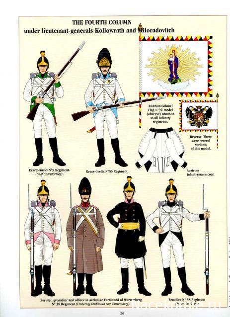 1805-1815. Ungarische Infanterie