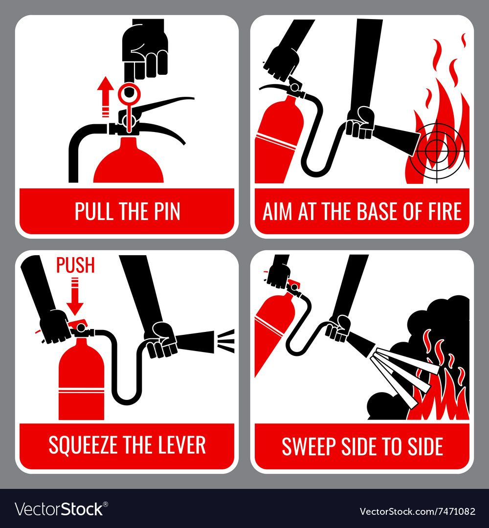 Fire extinguisher vector instruction. Warning and danger
