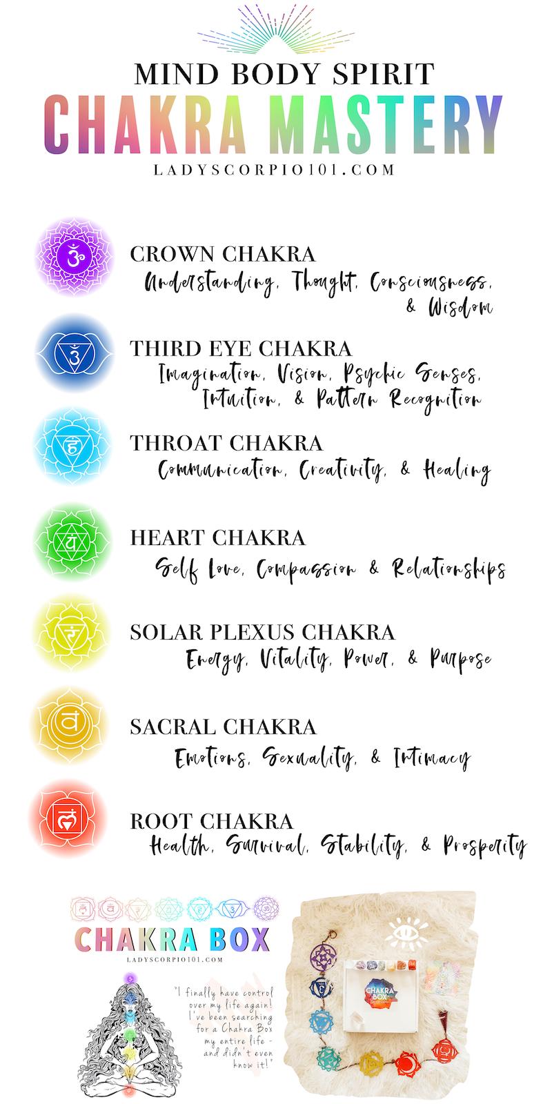 Ladyscorpio101 Alexa Halladay Ladyscorpio101 Com Align Your 7 Chakras With All Of My Energy Healing Products Th Chakra Chakra Healing Energy Healing