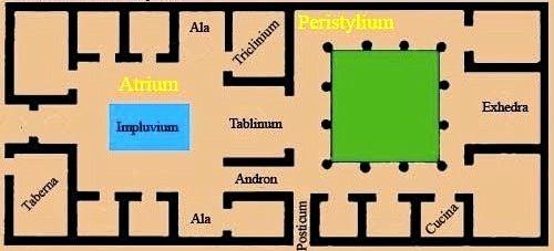 Ancient Roman Villa Roman House Roman Villa Ancient Roman Houses