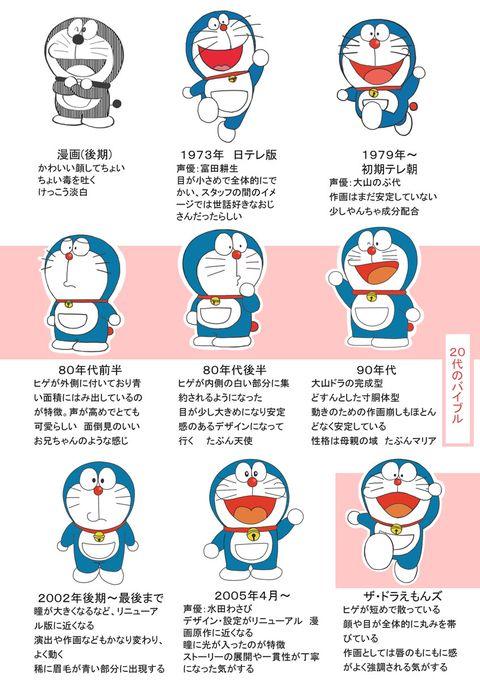 いろんなドラえもんみゅづのイラスト Pixiv Doraemon