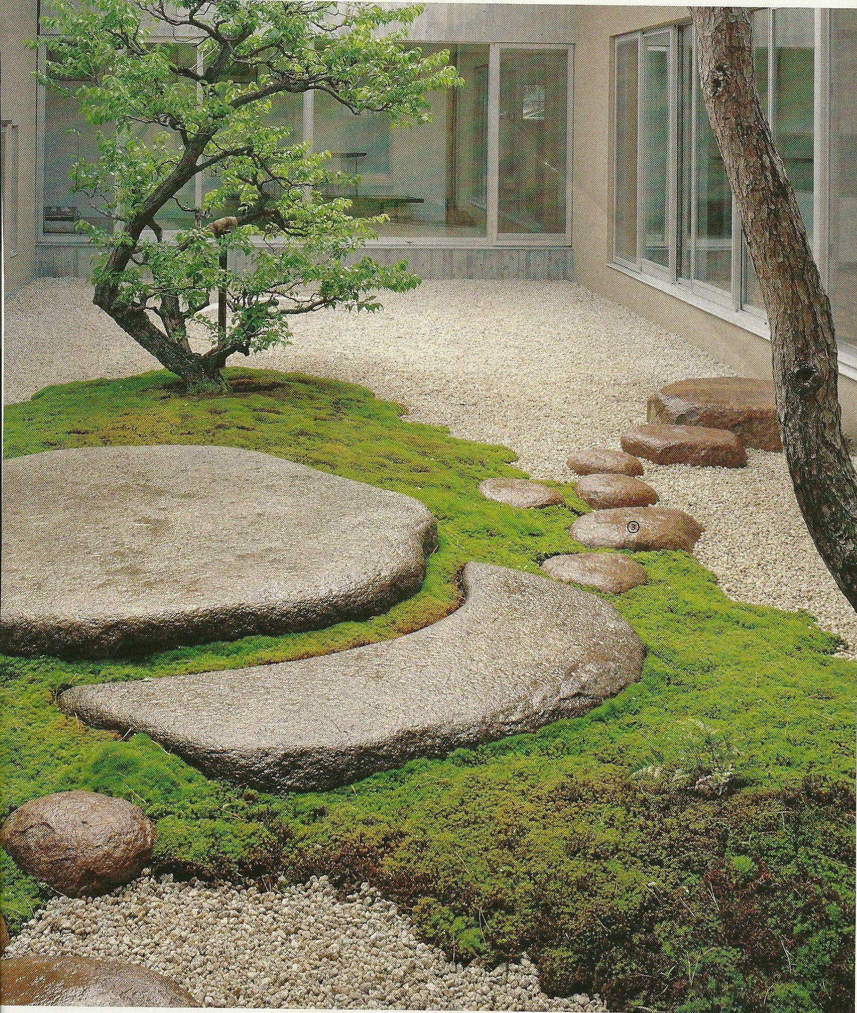 Listem - Pinterest - Rock, Garden