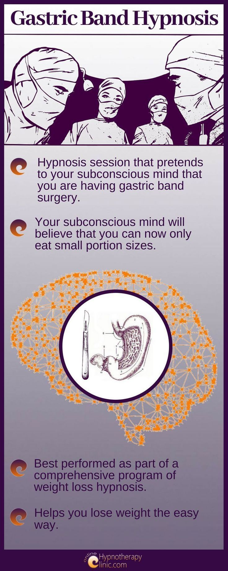 Band Hypnosis- Everything you Want to Know Are you considering hypnosis for weight loss? In this article, find out everything you want to know about gastric band hypnosis including what clients say and how to get the best out of your treatment.Are you considering hypnosis for weight loss? In this article, find ...