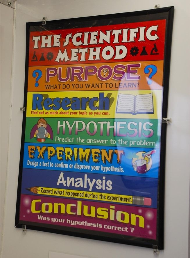 How To: The Best Investigatory Projects in Science: 16 Fun ...