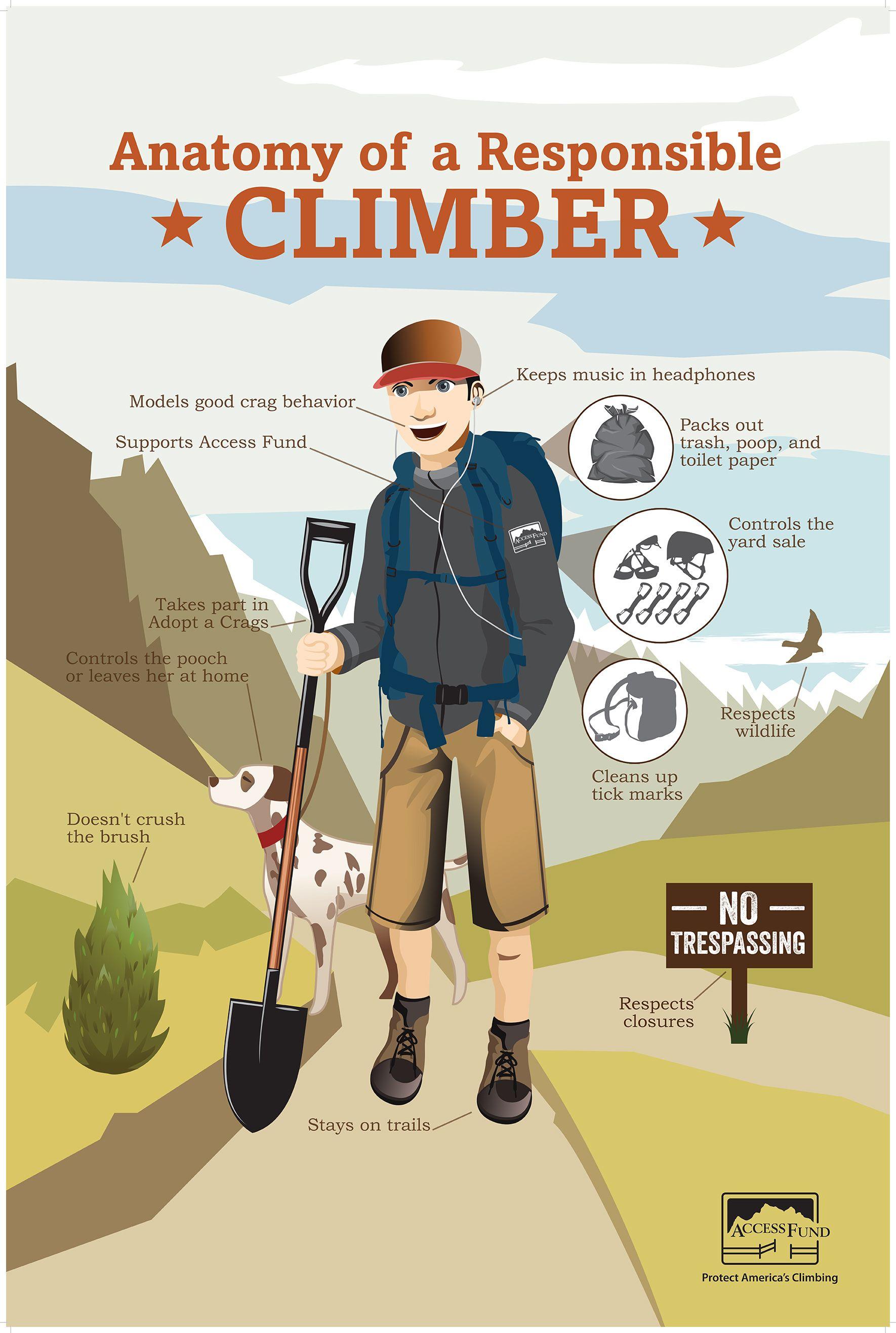 Anatomy of a Responsible Climber | Climb: How Tos & Tips | Pinterest ...