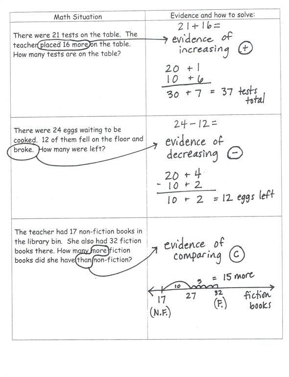 Math Problems Common Core 5th Common Core Curriculum Core Curriculum Common Core Math