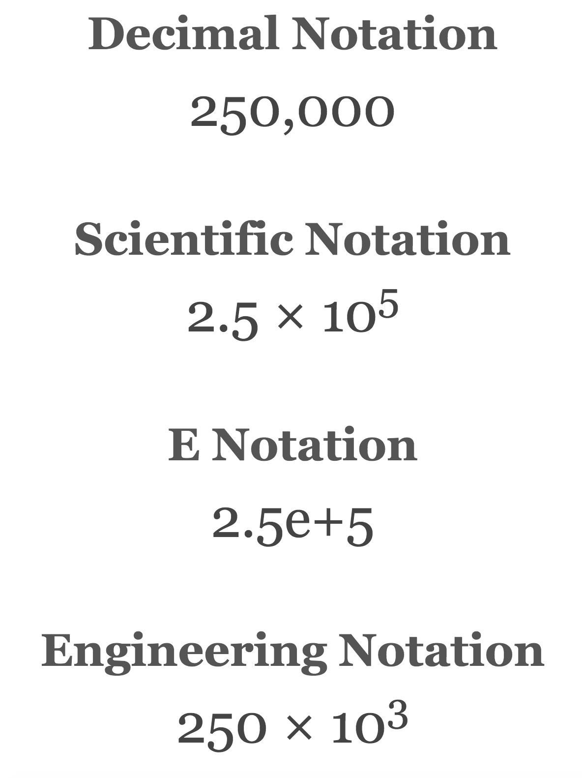 Scientific Notation Calculator And Decimal Conversion
