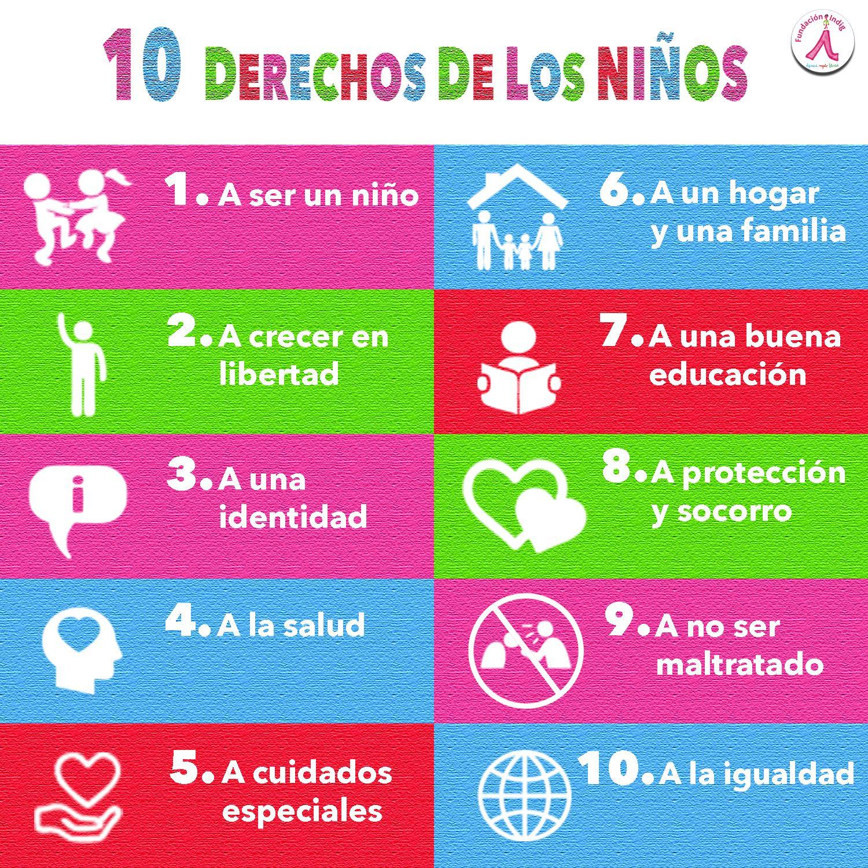 Derechos De Los Ninos By Indig Jpg 1500 1500 Derechos Humanos Para Ninos Derechos De Los Ninos Derechos De La Infancia