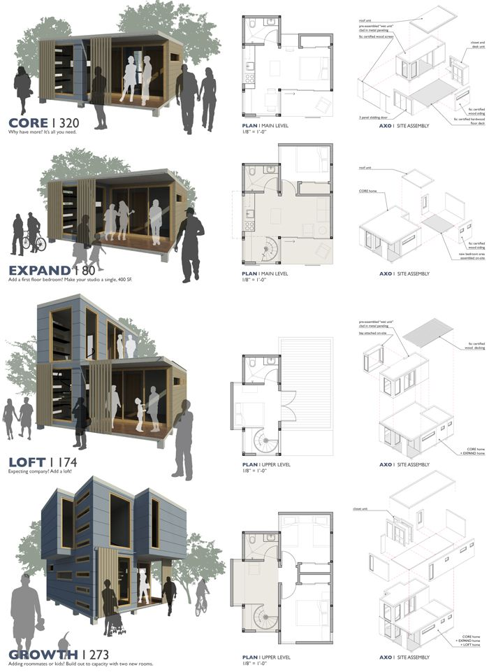 Base de casita arquitectura diagramas de for Casa moderna 4x4