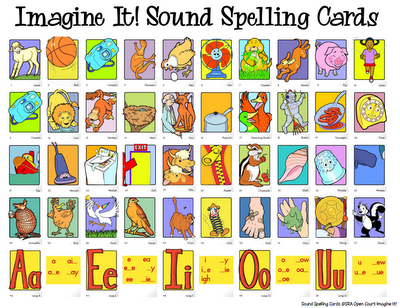 Sailing Through 1st Grade: Open Court Sound Spelling Cards