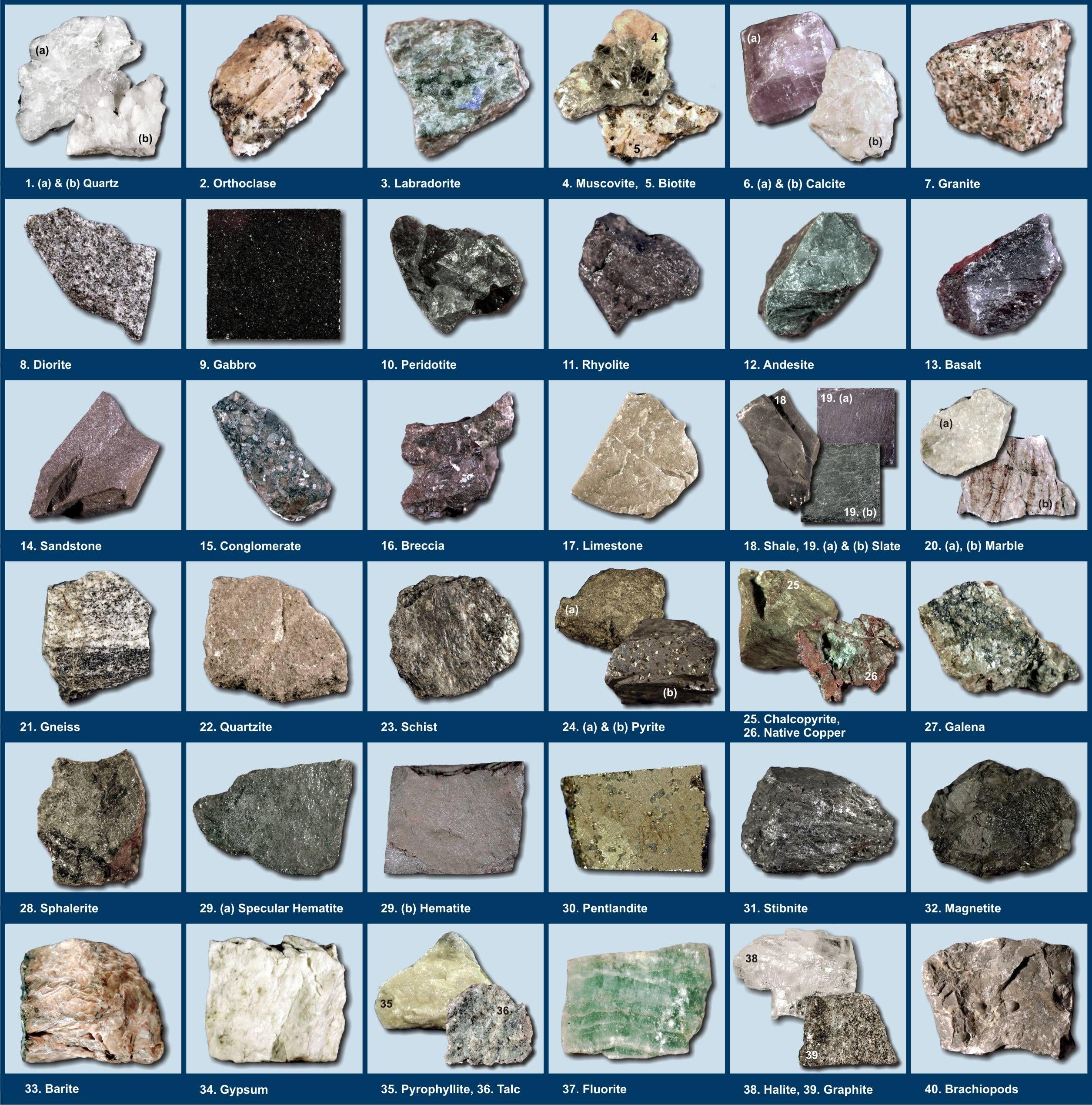 Geological survey rock identification rocks and