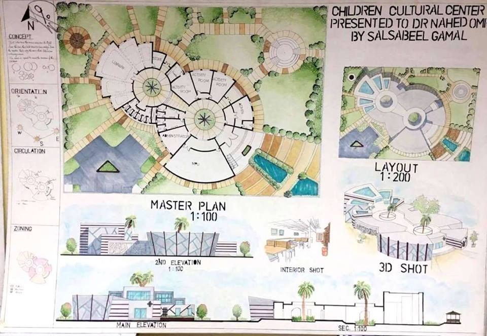 Desgin Presentation Sheets (With Images) | Landscape Architecture  Presentation, Architecture Design Concept, Architecture Concept Diagram
