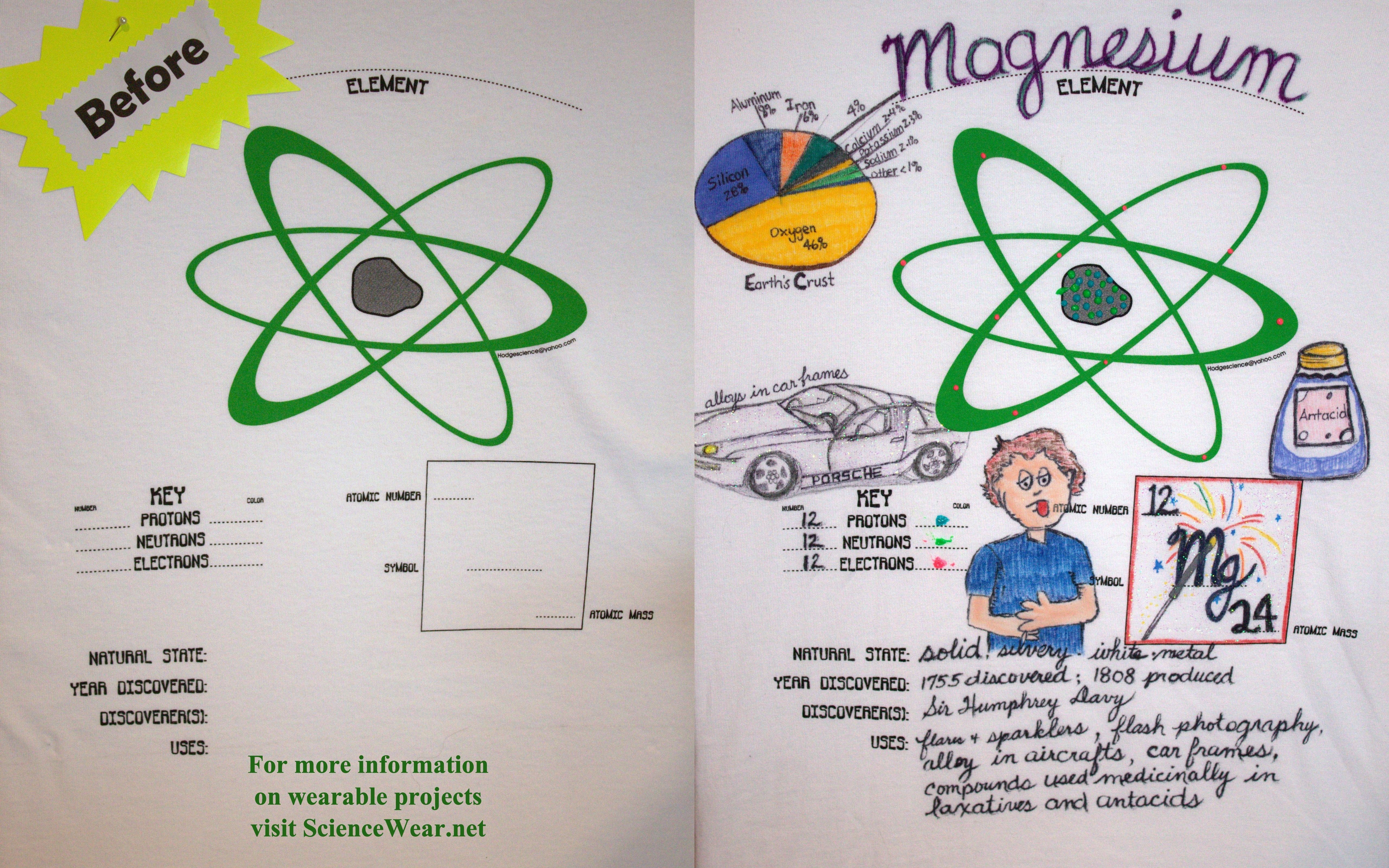 Make Your Own Element Shirt Class Project Example Of
