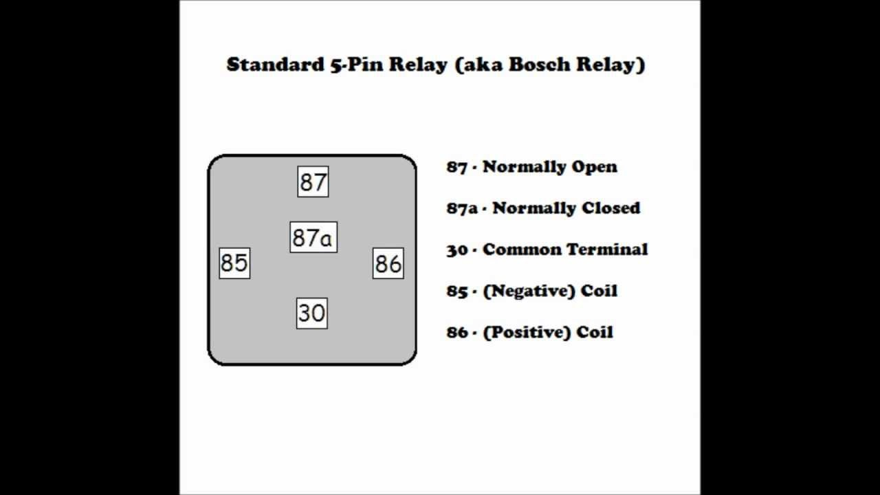 how a 5 pin relay works [ 1280 x 720 Pixel ]
