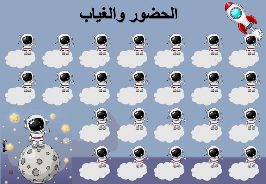 قالب بوربوينت لتسجيل الحضور والغياب بتصميم جذاب Sky Aesthetic Poster Art