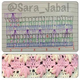 بطانيات الكروشية مع البترونات مفارش كروشية للأطفال طريقة غرزة رجل الغراب درس كروشية بالصور Baby Kids Periodic Table Diagram