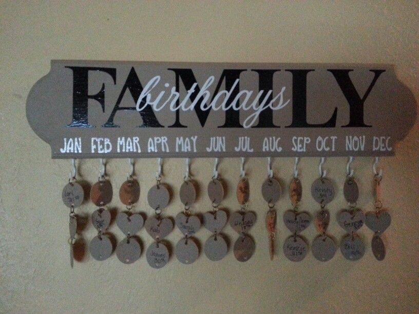 Birthday Plaque (With Images) Family Birthday Calendar, Crafts