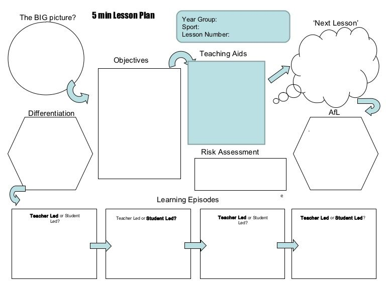 Minute Lesson Plan Template Educational Bits Bobs Pinterest - 5 minute lesson plan template