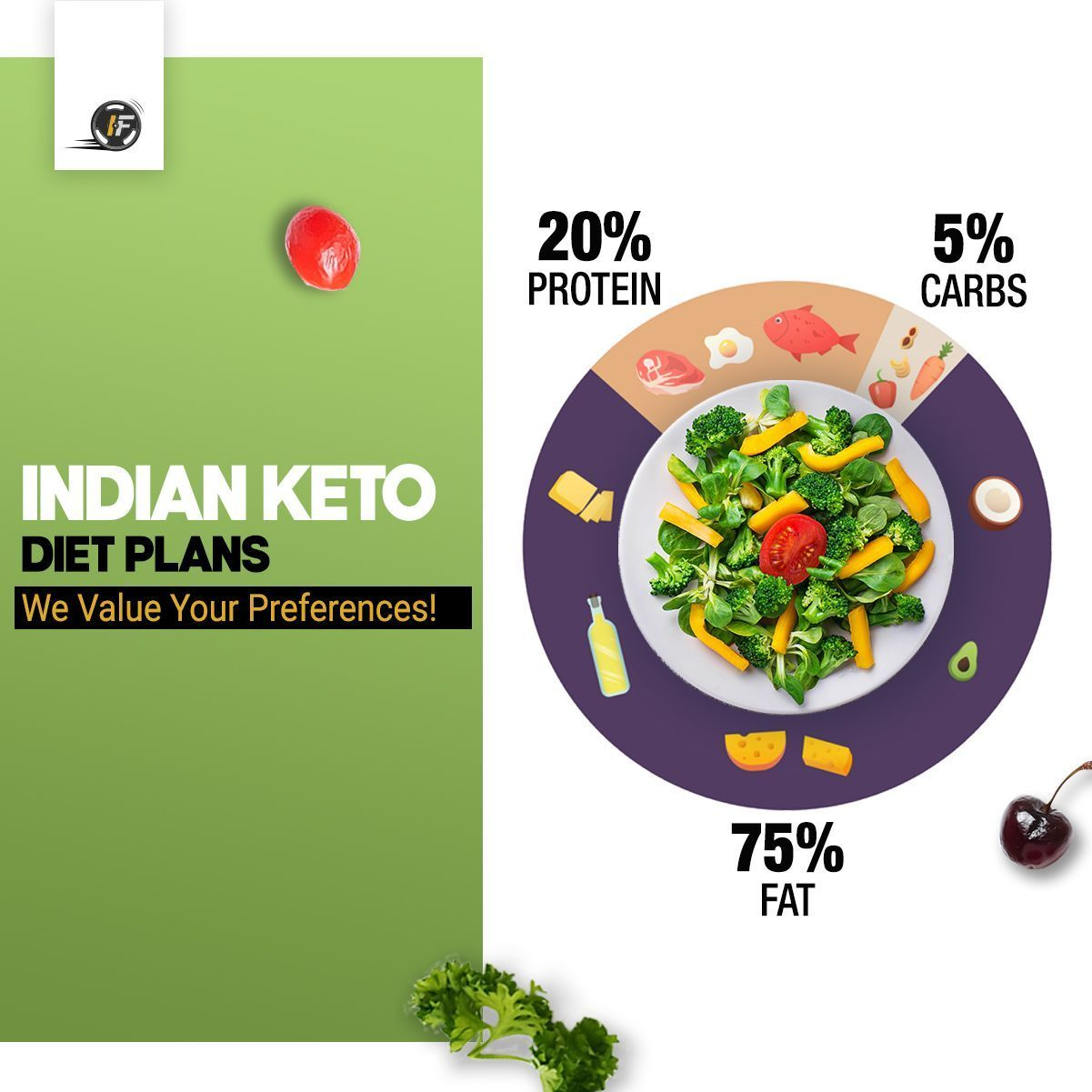 Your Search for COMPLETELY INDIAN KETO Diet Plans ENDS Here! We make KETO Easy for Everyone. Schedul...