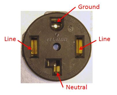 220 plug wiring 4 prong - Google Search | Outlet wiring ...