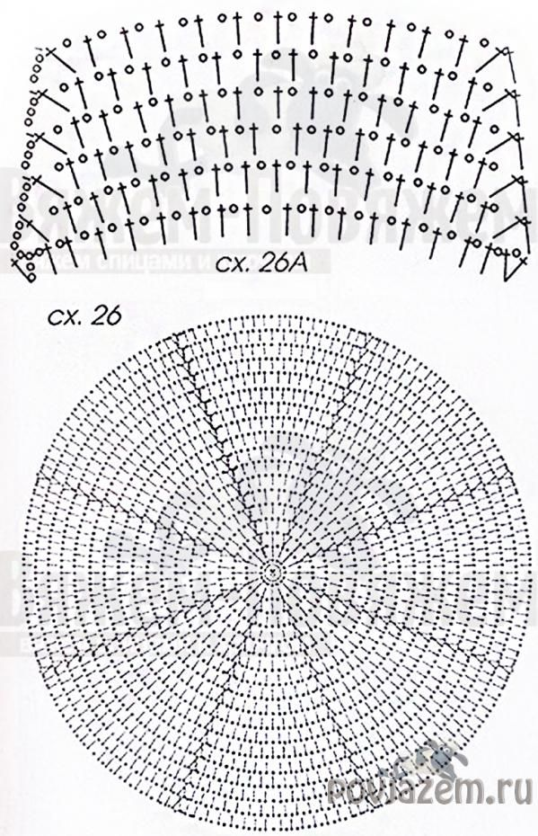 урок кепки крючком схемы картинки строительный материал