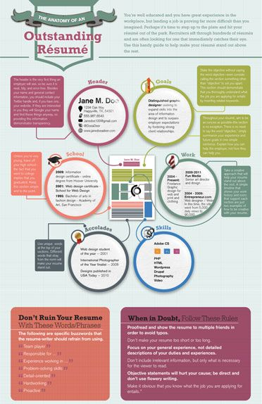 Education Infographics Posters School Counseling Pinterest