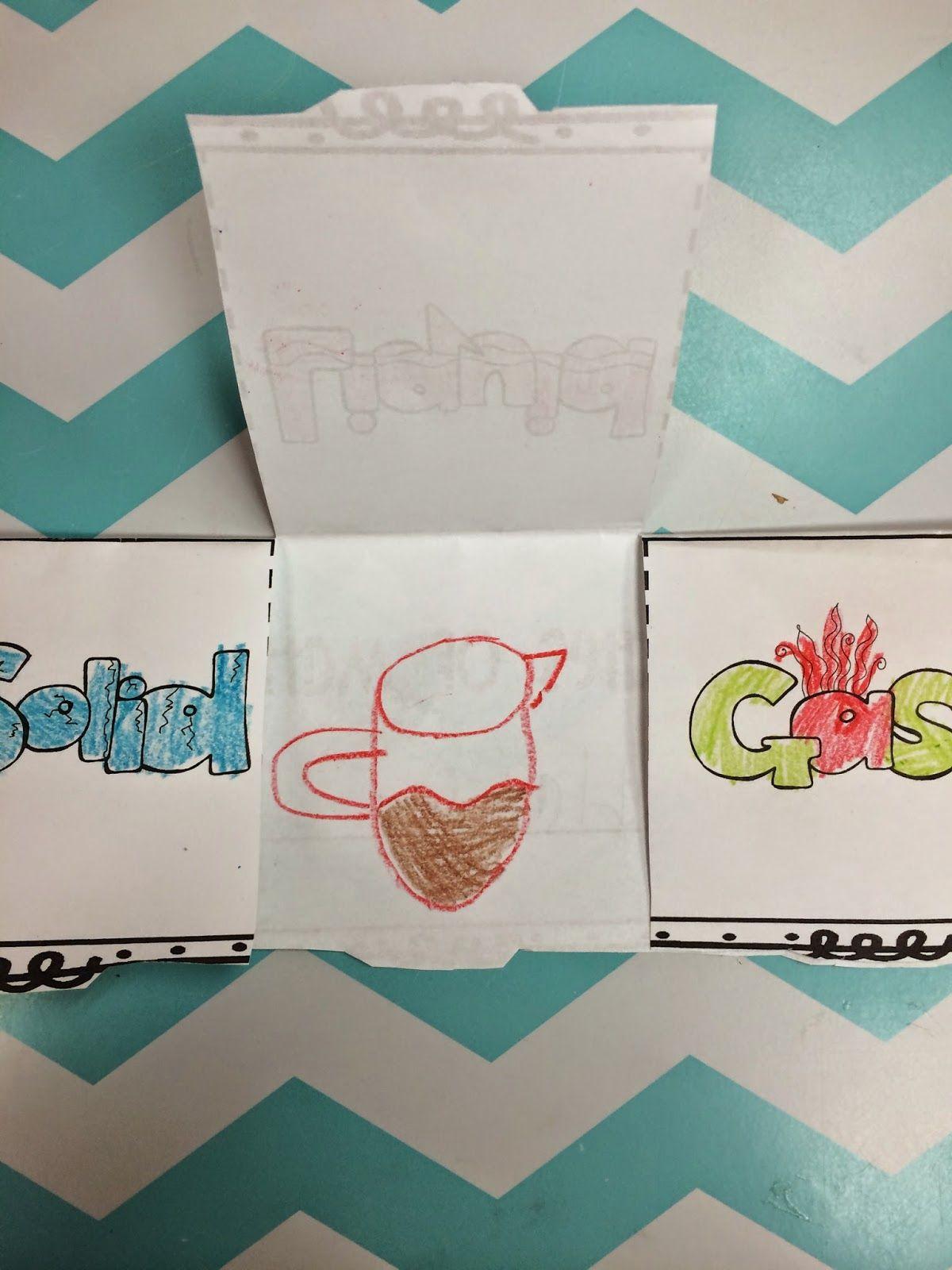 Solid Liquid Gas Science Kindergarten