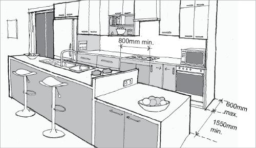 Residential Building Regular Room Dimensions And Appropriate Placements Medidas De Cocina Planos De Cocinas Diseno De Cocina