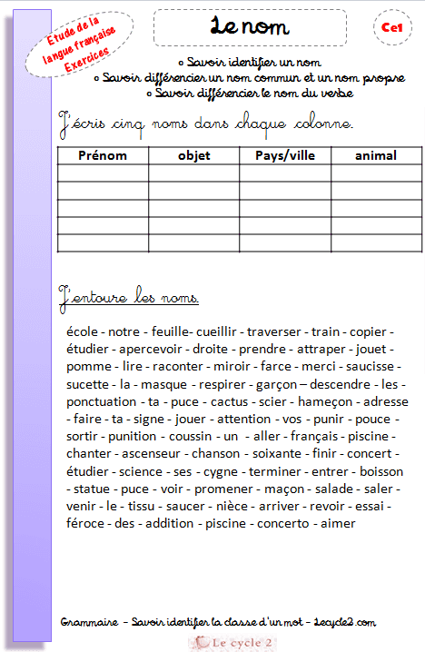 Nom Propre Nom Commun CE1 CE2 CM1 CM2   Exercices