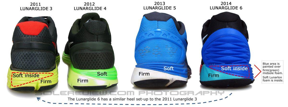 Evolution of Nike Lunarglide 3-6