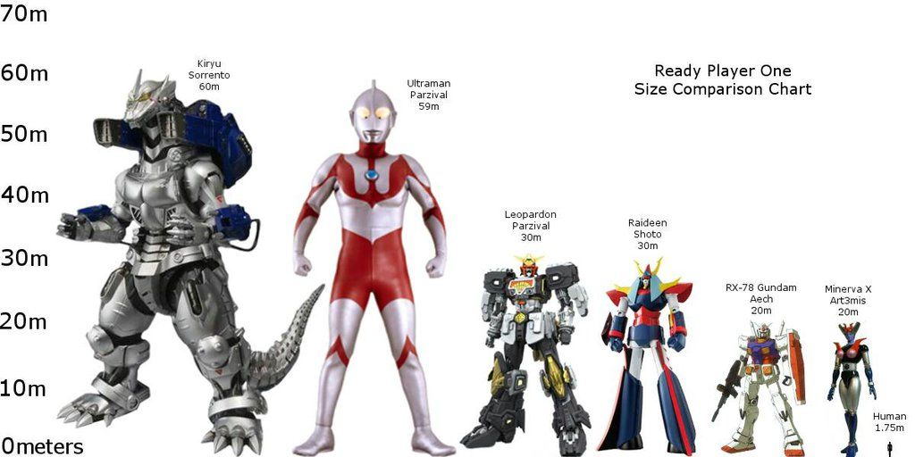 Ready Player One Size Comparison Chart Ready Player One Ready Player One Book Player One