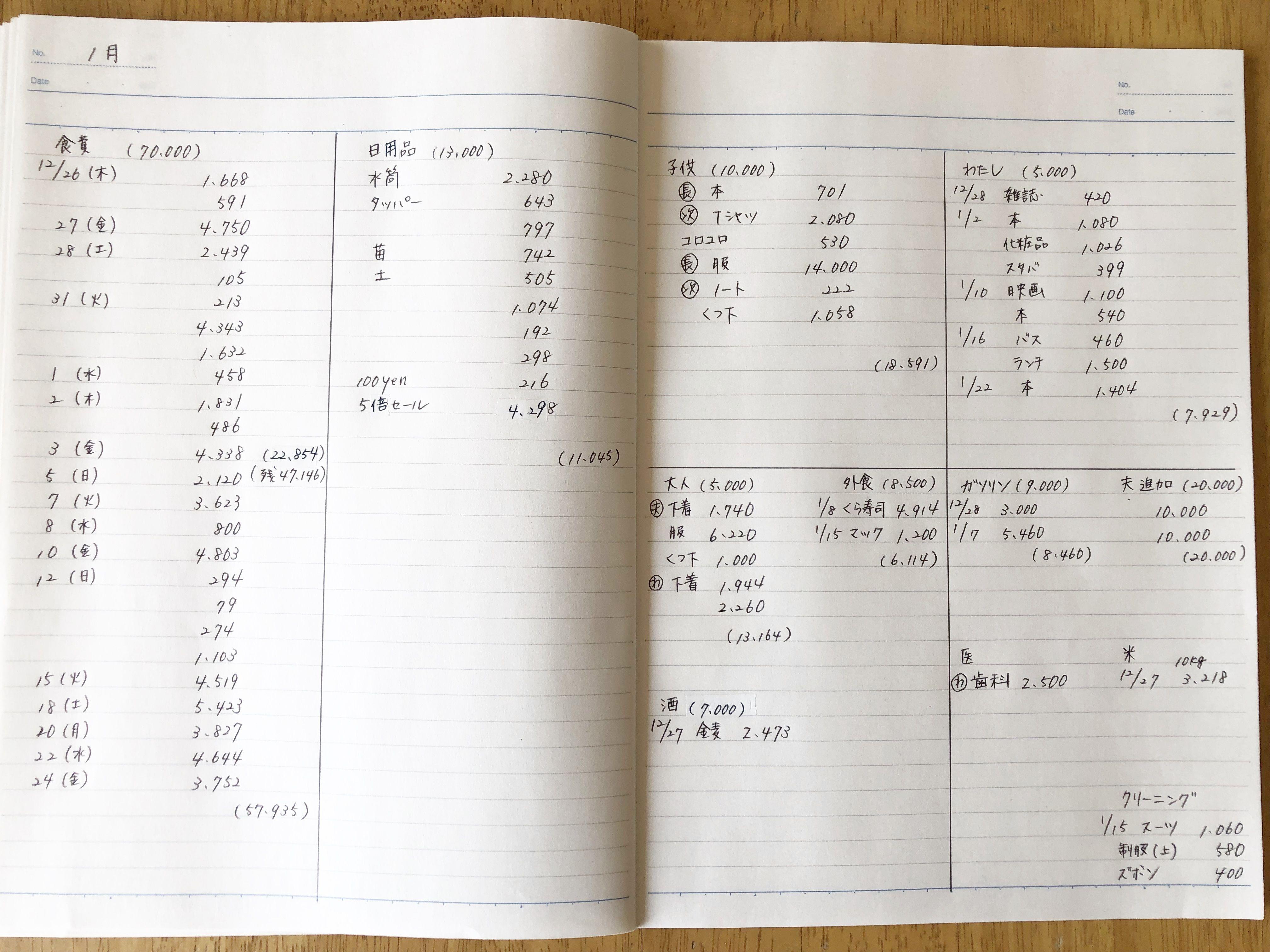 手書き家計簿の簡単つけ方 毎月の支出の管理方法 ノートに線を引く