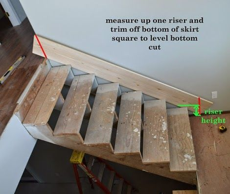Putting On A Skirt And Heels Er Risers And Treads Stairs Treads And Risers Stairs Stringer Wood Stair Treads
