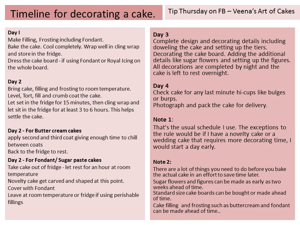 Timeline For Decorating A Cake Veena S Art Of Cakes Cake