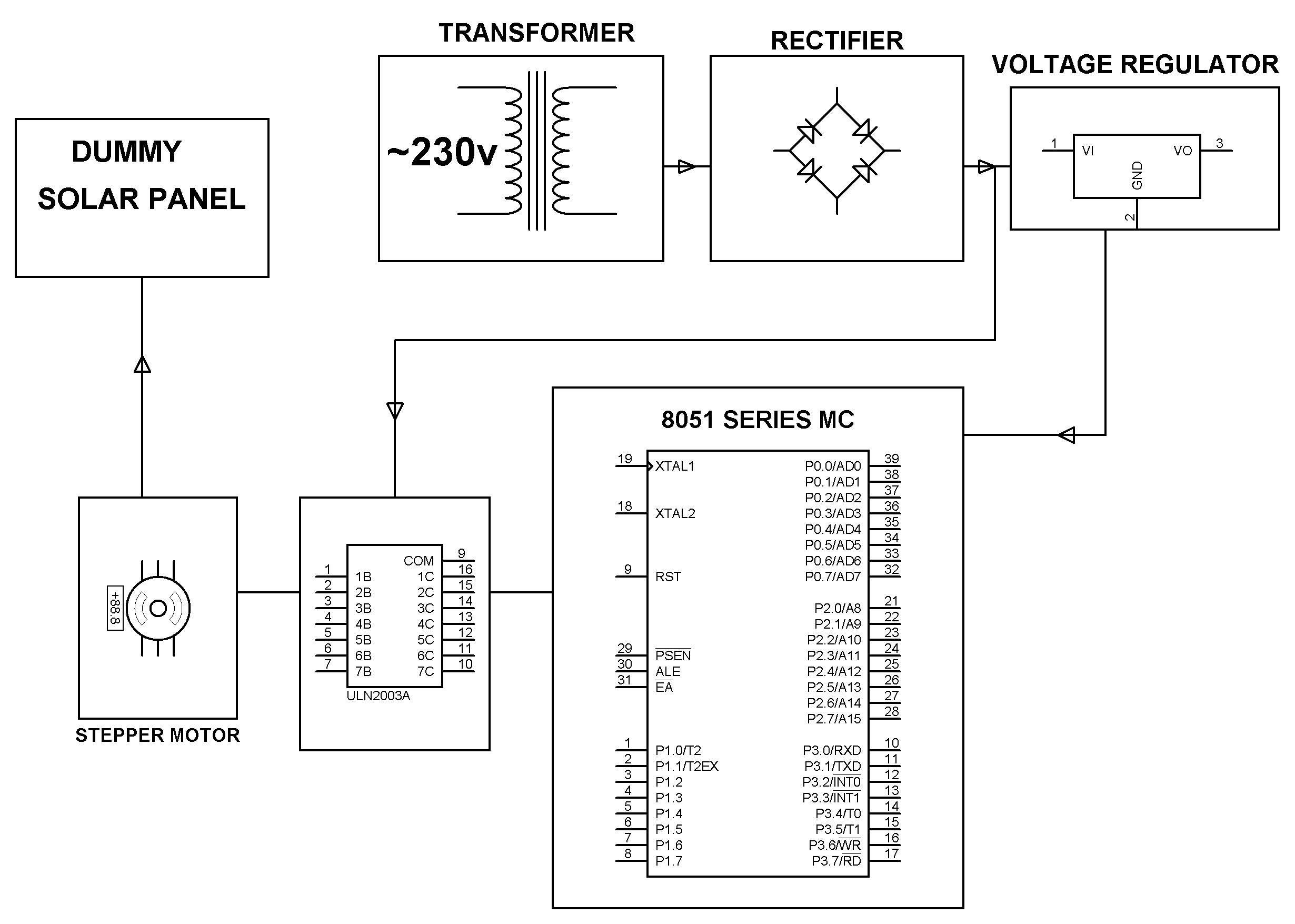 Sun Tracking Solar Panel | Solar Projects | Solar panels