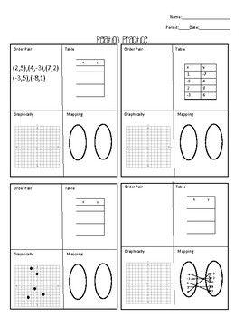 Relation Practice Functions Math School Algebra Math Classroom