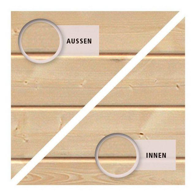 Photo of KONIFERA Fußboden für Gartenhäuser »(BxT: 300 x 213 cm)« online kaufen | OTTO