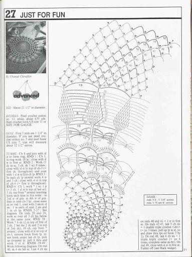 Crochet Knitting Handicraft: DECORATIVE CROCHET