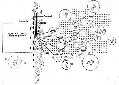 Arqueología del Futuro: 1968 Átomo [Cedric Price] Diseño de enseñanza nueva para una nueva ciudad
