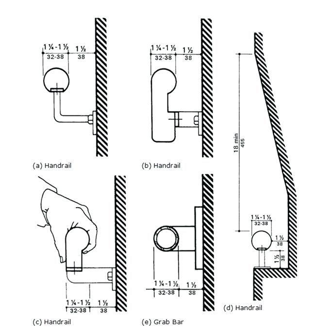 Best Ada Handrail Height Google Search Staircase Handrail 640 x 480